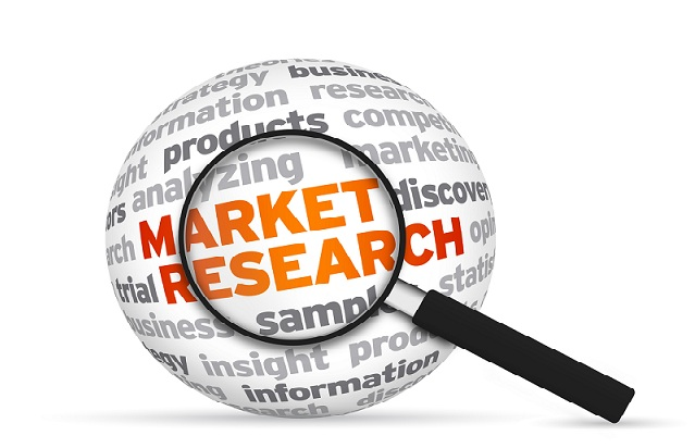 market research for trending products on Amazon in 2020