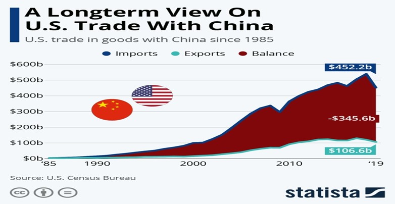 china-largest-exporter-to-the-usa