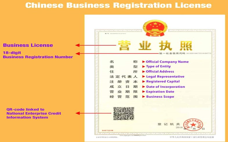 check-suppliers-business-licenses