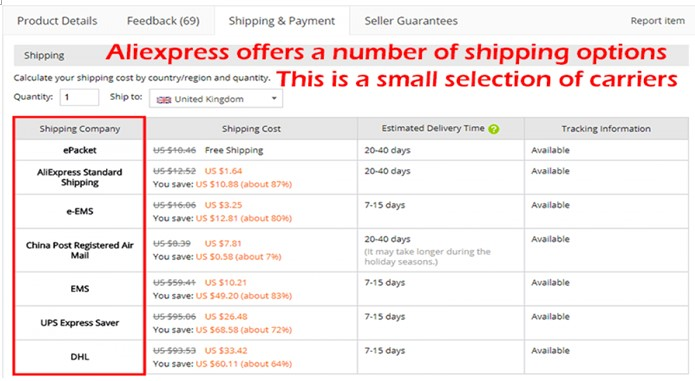 aliExpress-offers-shipment-tracking
