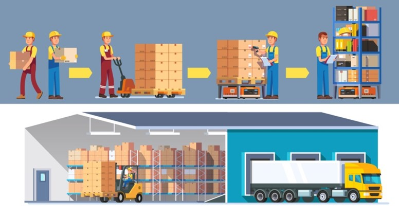 how-to-find-China-Warehouse