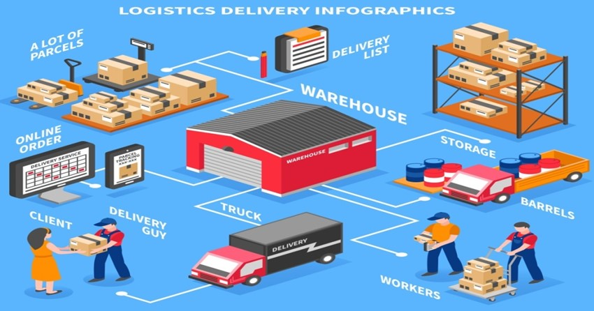 order-processing-with-china-warehouse