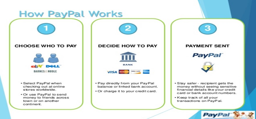 using-paypal-to-send-money-to-china