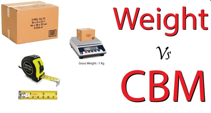 CBM-Chargeable