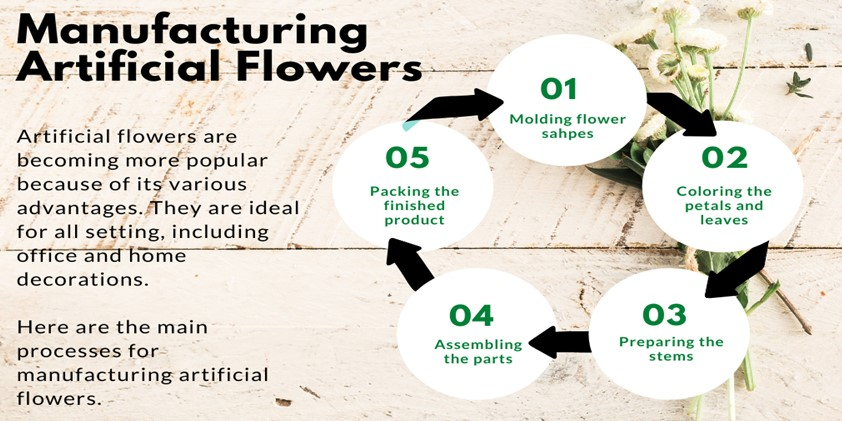 Process-of-manufacturing-artificial-flowers