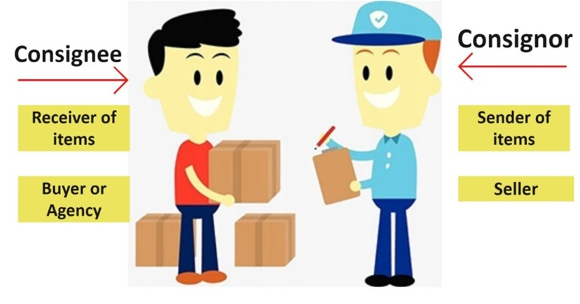 difference-between-Consignee-Consignor