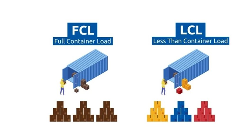 difference-between-LCL-and-FCL