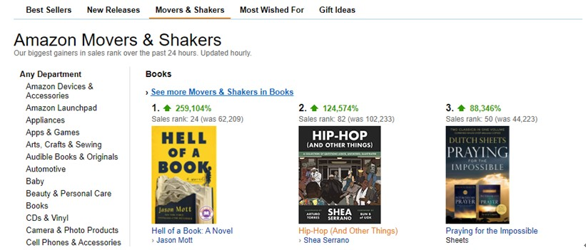 amazon-Movers-and-Shakers