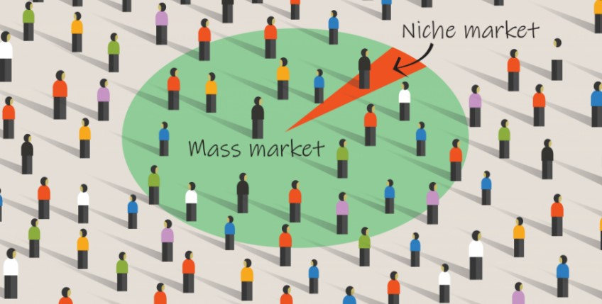 How to Find the Best Niche Products 6 Methods to Know What to Sell