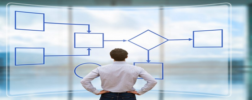 Does if provides multiple business processes